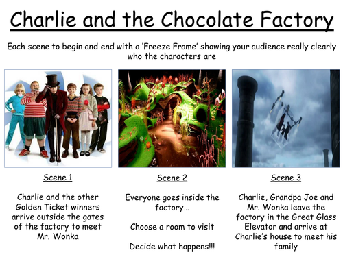 Charlie and the Chocolate Factory SOW