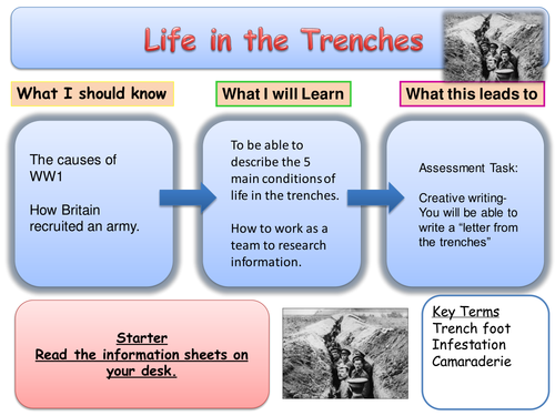 Life in the Trenches WW1