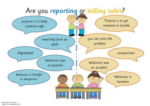 Are you 'reporting' or 'telling tales' display poster.