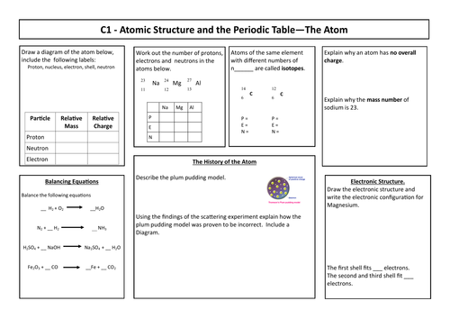 C1 atomic structure and the periodic table aqa combined science c1 atomic structure and the periodic table aqa combined science paper 1 by robbo76 teaching resources tes urtaz Choice Image
