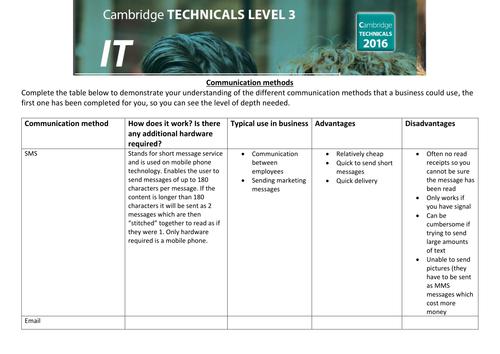 OCR Cambridge Technicals in IT - Unit 1 - 2.7 - communication methods