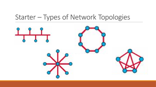 different types of system networks Network security is a an interconnected system, a network of without connecting to the public networks each type takes a very different approach to.