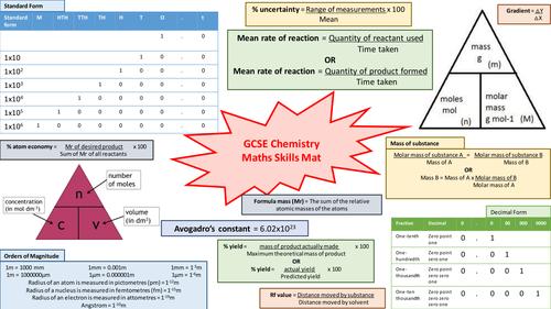 GCSE Chemistry maths skills mat