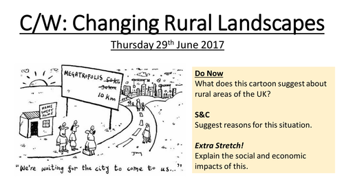 Changing Rural Landscapes in the UK; Section B AQA GCSE