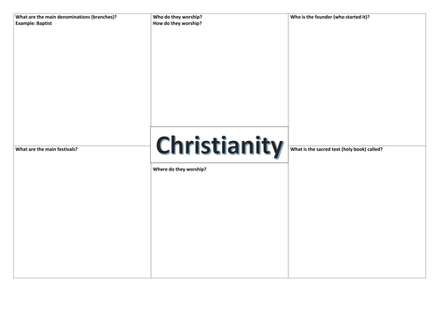 Christianity 1 - KS3 Introduction to Christianity