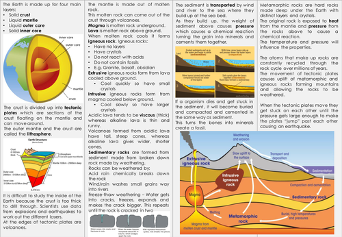 KS3 Knowledge Organiser - Rock Cycle