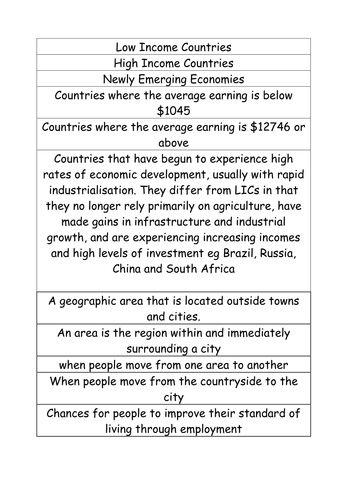 Number Name Worksheets Pdf Revision Clock By Teachgeogblog  Teaching Resources  Tes Social Studies Worksheets For 1st Grade Pdf with Dna Mutation Worksheet Excel  Connectives Worksheet Excel