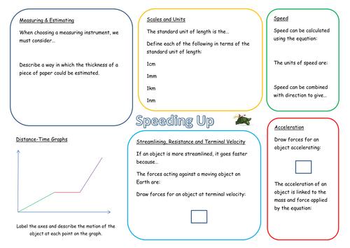 KS3 Speeding Up (Speed) Revision Mat