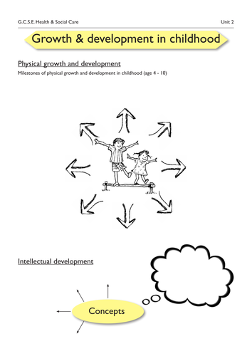 WJEC GCSE Health and Social Care Unit 2 - growth and development in childhood