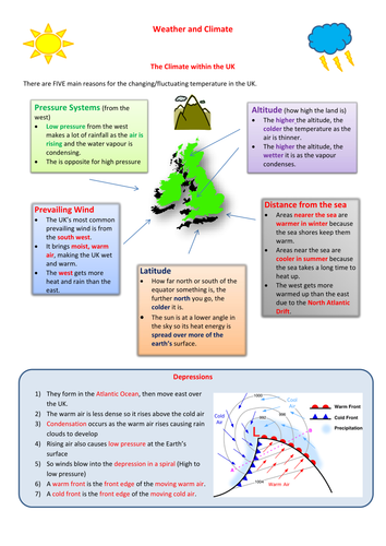 KS3 Weather and Climate Revision Booklet