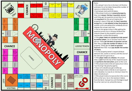 Chemistry Edexcel iGCSE Monopoly Game
