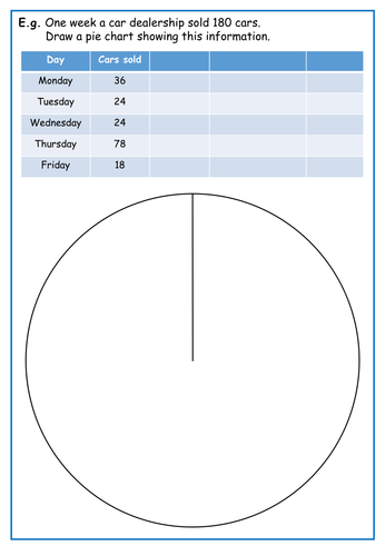 Drawing pie charts without a calculator - the mastery way