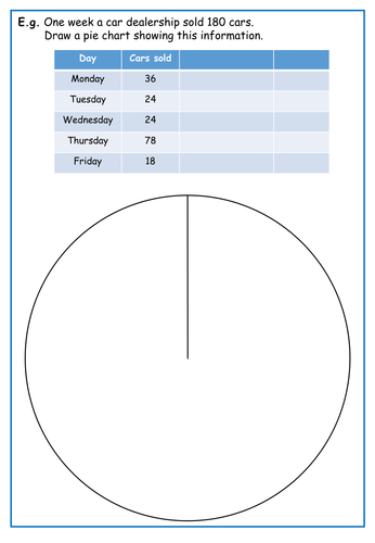 Drawing pie charts without a calculator (the conventional way)