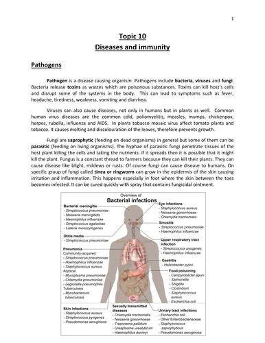 Diseases and Immunity - IGCSE Biology - CIE
