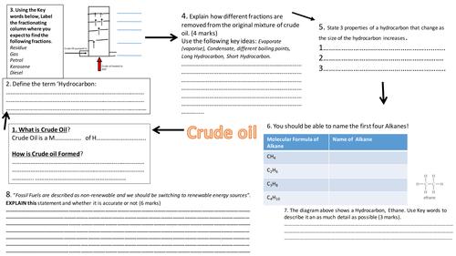 Revision worksheet mat for Crude oil fractional distillation – Fractional Distillation of Crude Oil Worksheet