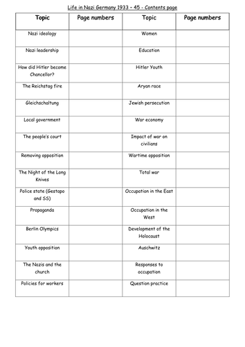 OCR History B from 2016 Life in Nazi Germany. Contents page