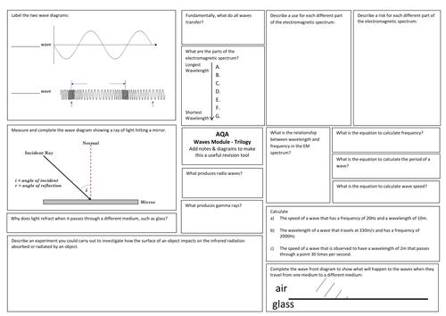 AQA Trilogy Science (9-1) Physics 6 Waves Revision Broadsheet