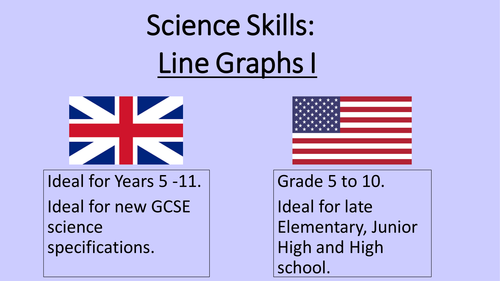 Skills for Science