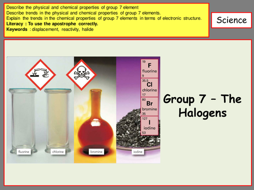 AQA 9-1 Chemistry - The reactions of the Halogens