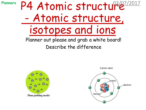 Structure of the atom, ionisation and isotopes revision