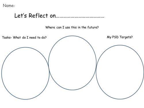Lesson Self Evaluation Sheet (Emoji) Ofsted approved (grade 1)