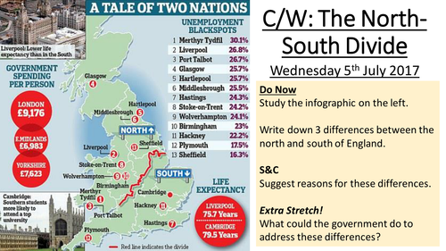 North-South Divide; AQA Geography New Spec GCSE