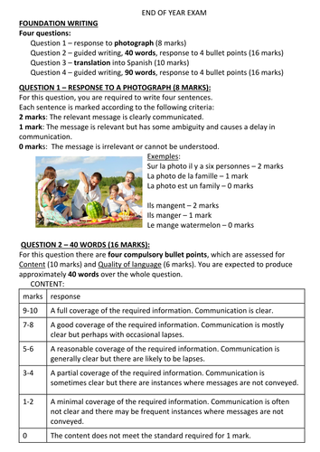 New French GCSE overview, mark schemes and feedback sheets (speaking and writing exams) - UPDATED