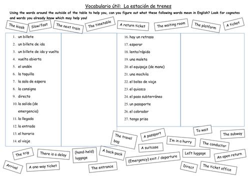 GCSE Spanish - In the train station (key vocabulary)