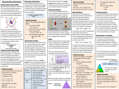 Quantitative Chemistry Summary / Knowledge Organiser (AQA)
