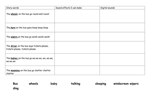 KS1 Computing planning - creating a talking book (we are storytellers) Y1 2Create A Story