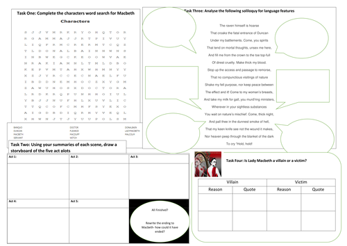 Macbeth Revision Sheet