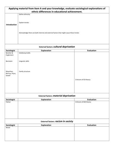A-Level Sociology - Education Essay Plans