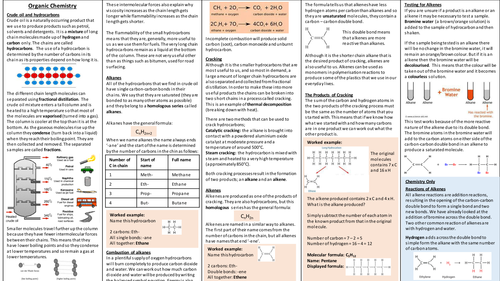 Organic Chemistry Unit Summary / Knowledge Organiser (AQA)