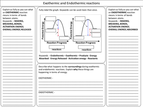 Exothermic And Endothermic Reactions By Mbrennan1986 Teaching