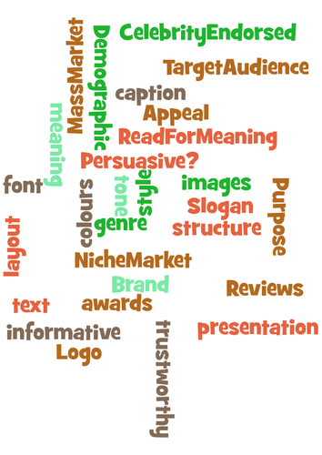 Advertising- Terms and Devices