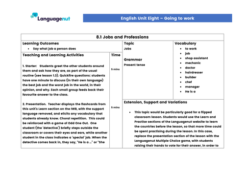High school English language learning resources: part time jobs
