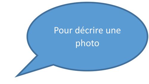 Des phrases pour décrire une photo