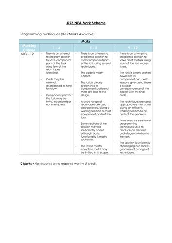 OCR J276 NEA Mark Scheme