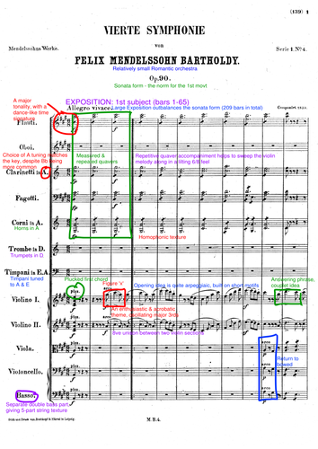 Score Annotation: Mendelssohn Symphony No. 4, Movement I (Allegro Vivace)