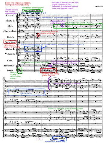 Score Annotation: Mendelssohn's Symphony No. 4, Movement II (Andante con moto)