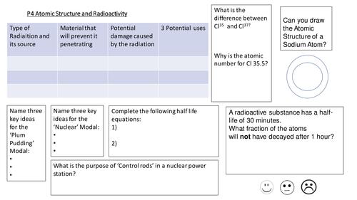 AQA P4 Atomic Structure Assessment