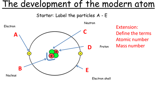Development of the nuclear model of the atom