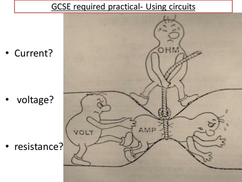 GCSE required practical ppt