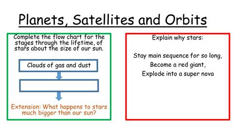 Planets, satellites and orbits