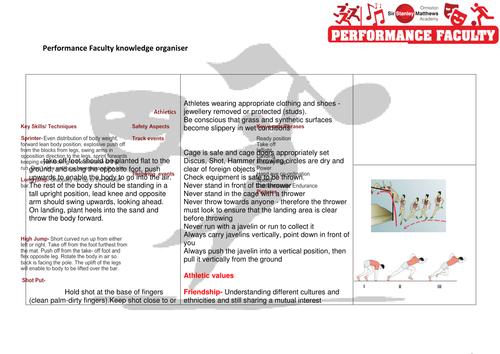 Athletics Knowledge Organiser Key Stage 3