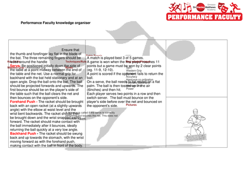Table Tennis Knowledge Organiser Key Stage 3