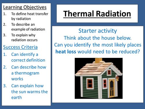 Thermal Radiation Ks3 By Martinblake1 Teaching Resources Tes