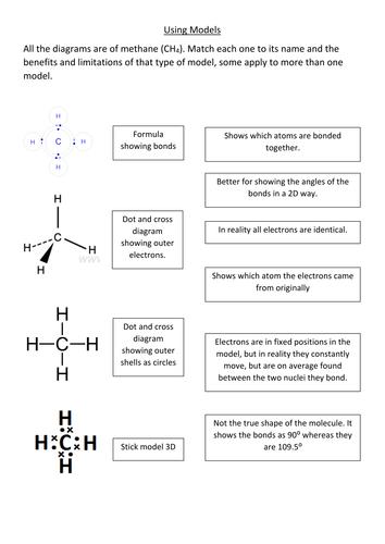 Simple molecule models