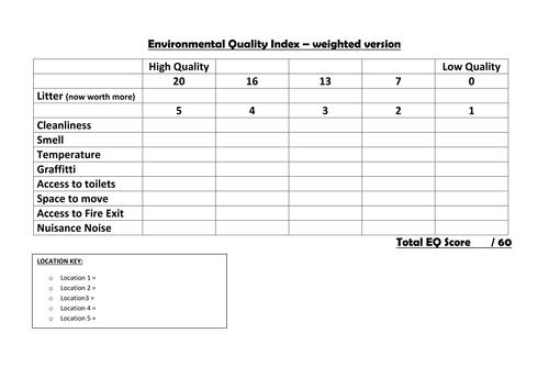 Qualitative Data (includes in-class research)