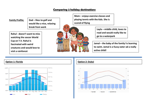 Using data to make decisions (double lesson) inc. decision making activity